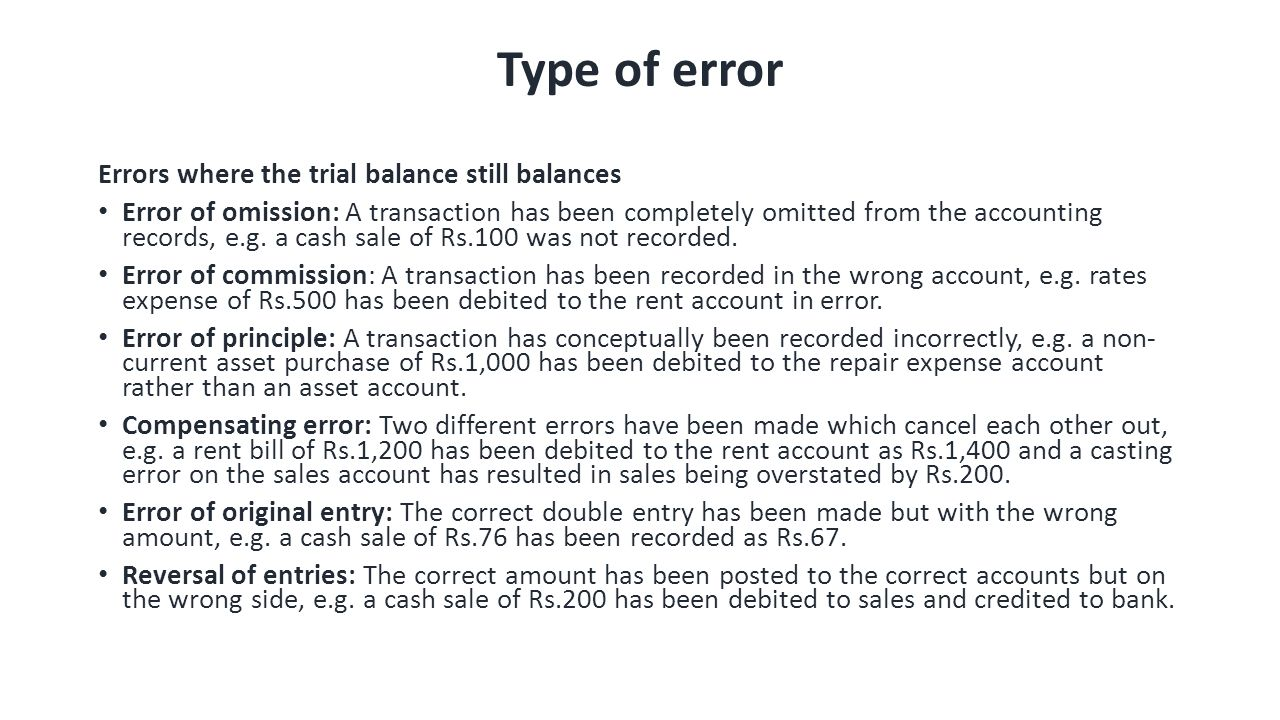 explain errors of omission and errors Errors not revealed by the trial balance i error of omission this is an error where a transaction is completely omitted from the books no entries were made at all.