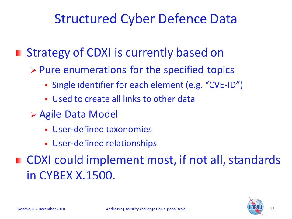 Structured Cyber Defence Data