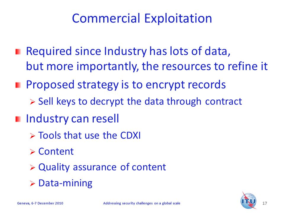 Commercial Exploitation