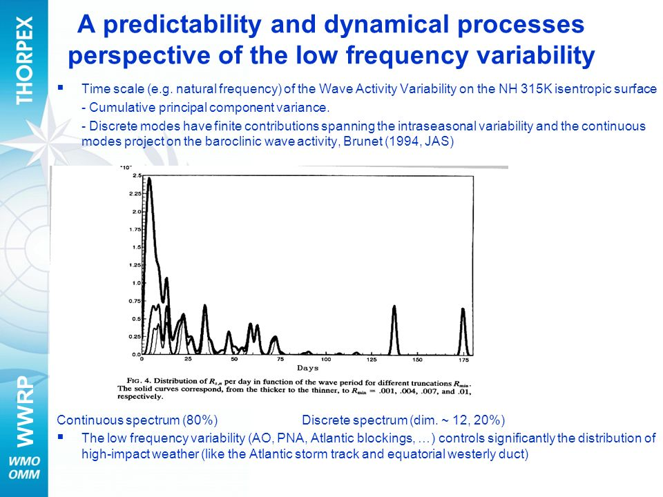 A predictability and dynamical processes perspective of the low frequency variability