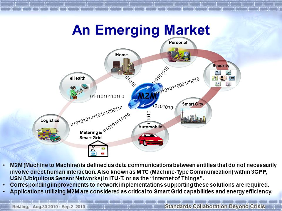 An Emerging Market 010101010110101000110. 01010. 010101010. 0101010110100. eHealth. Personal. Security.