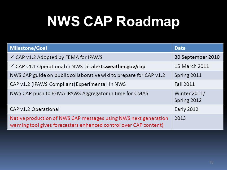 NWS CAP Roadmap Milestone/Goal Date