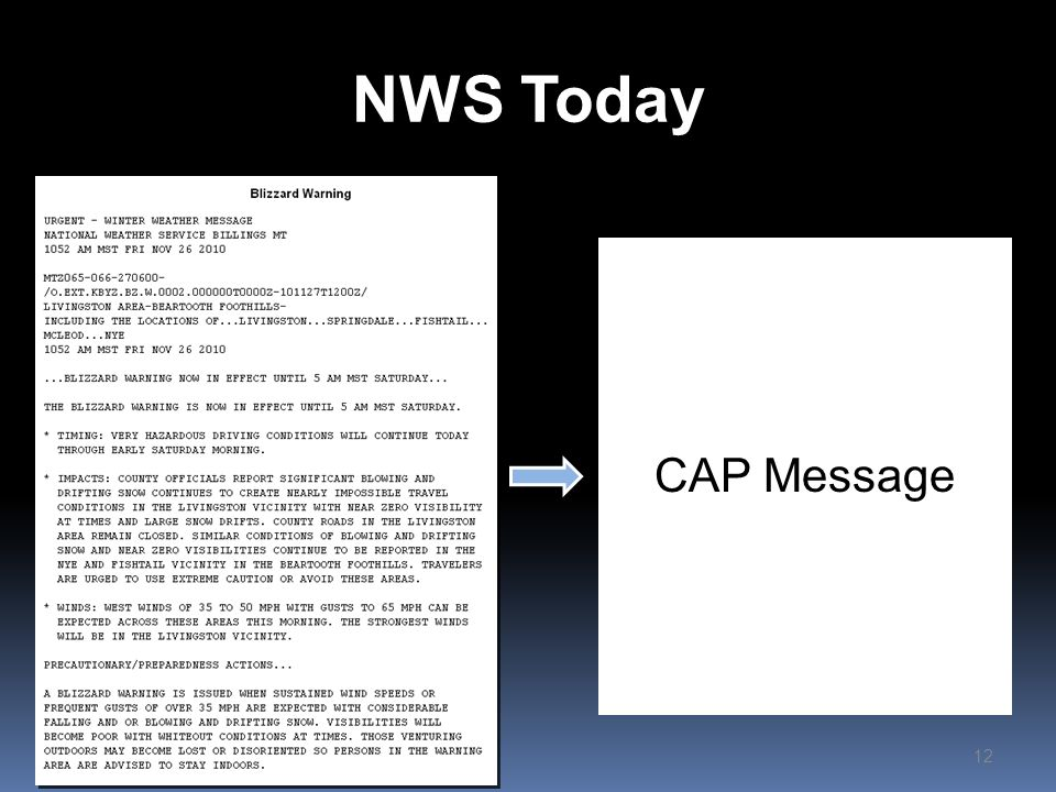 NWS Today CAP Message