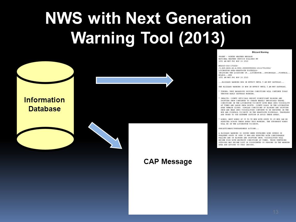NWS with Next Generation Warning Tool (2013)