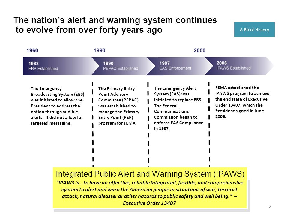 The nation's alert and warning system continues to evolve from over forty years ago