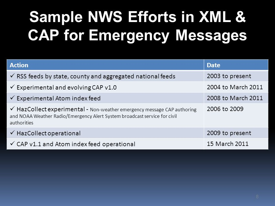 Sample NWS Efforts in XML & CAP for Emergency Messages