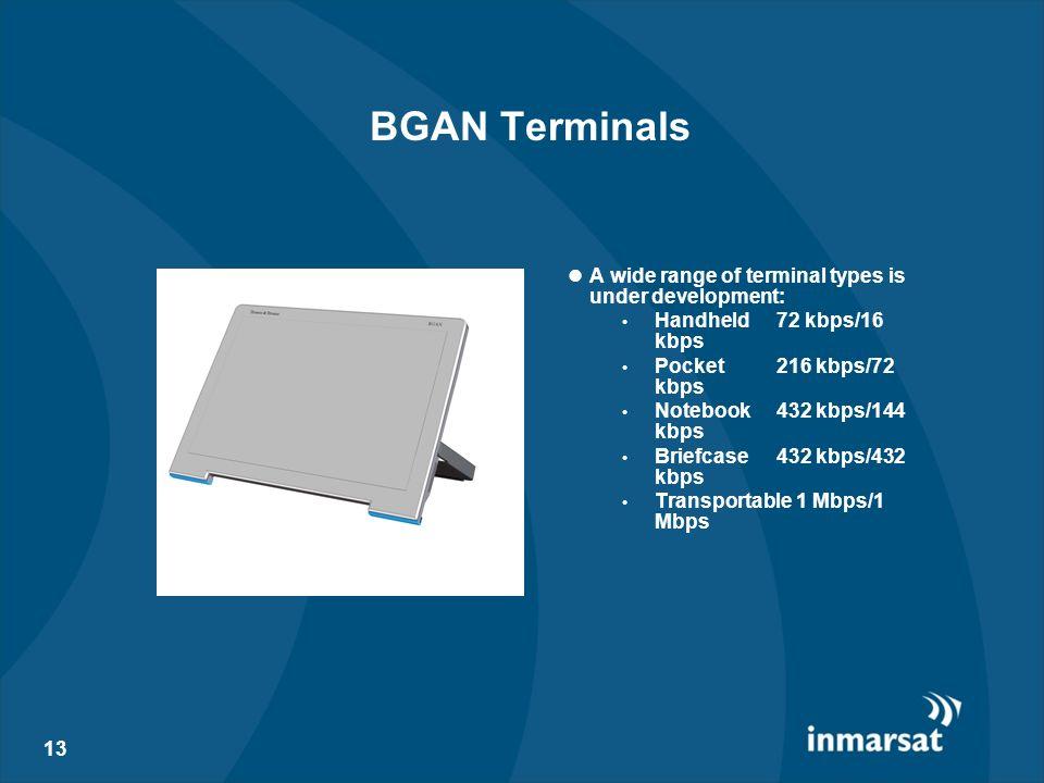 BGAN Terminals A wide range of terminal types is under development: