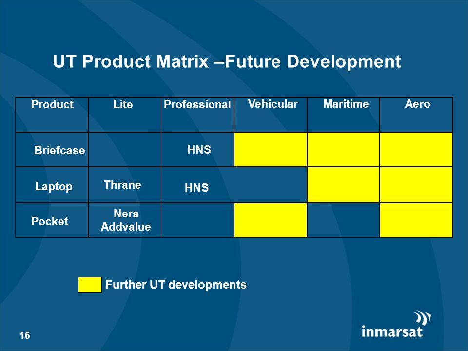UT Product Matrix –Future Development