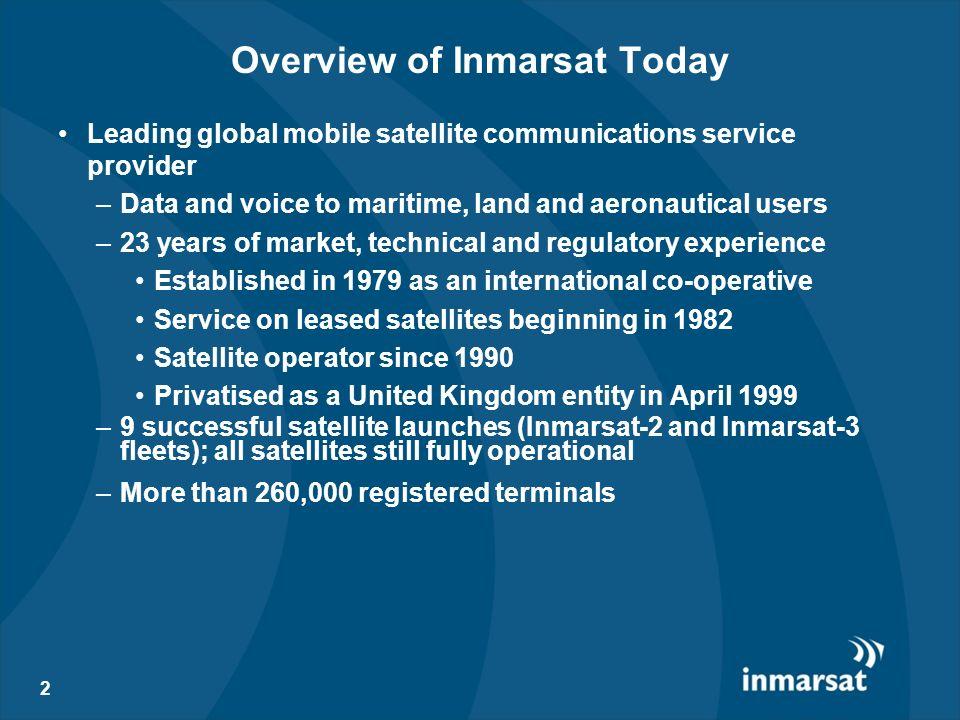Overview of Inmarsat Today