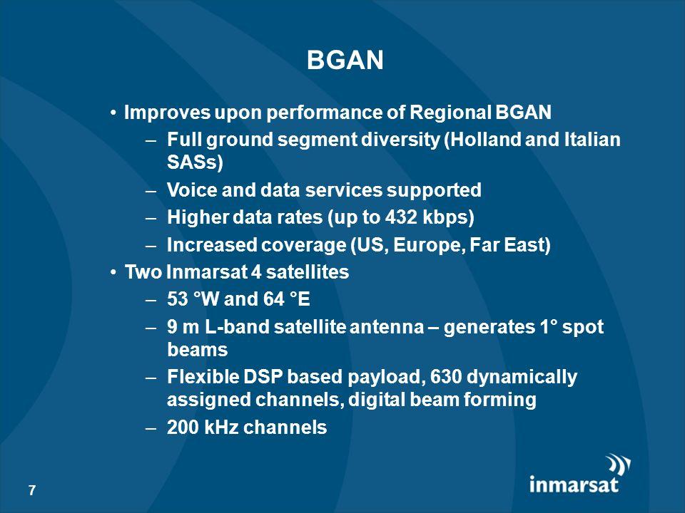 BGAN Improves upon performance of Regional BGAN