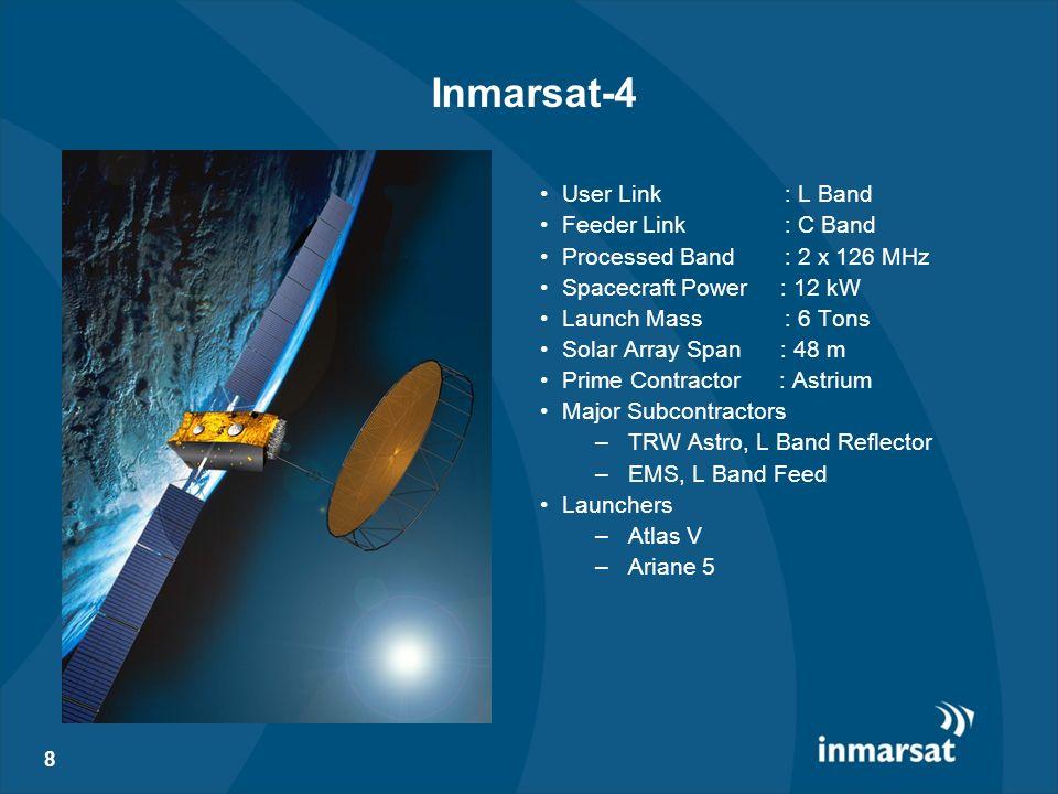 Inmarsat-4 User Link : L Band Feeder Link : C Band