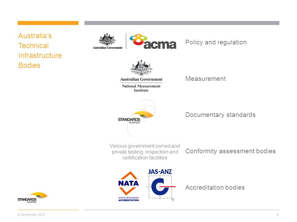 Australia's Technical Infrastructure Bodies