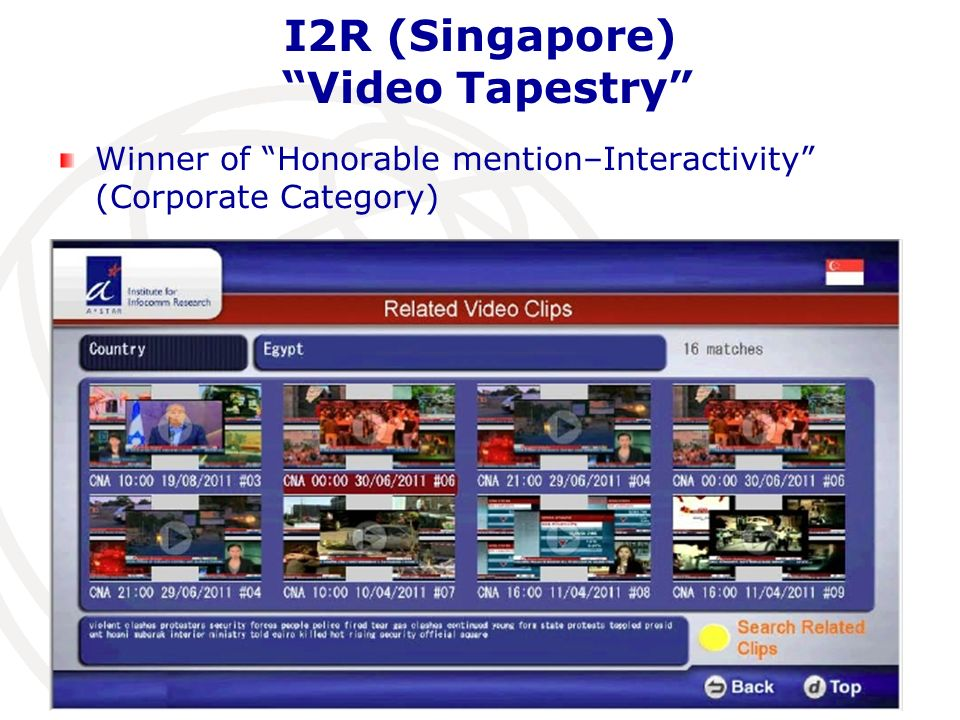 I2R (Singapore) Video Tapestry