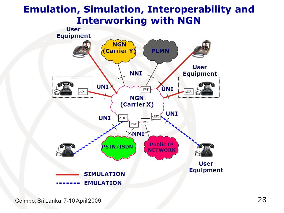 Emulation, Simulation, Interoperability and Interworking with NGN
