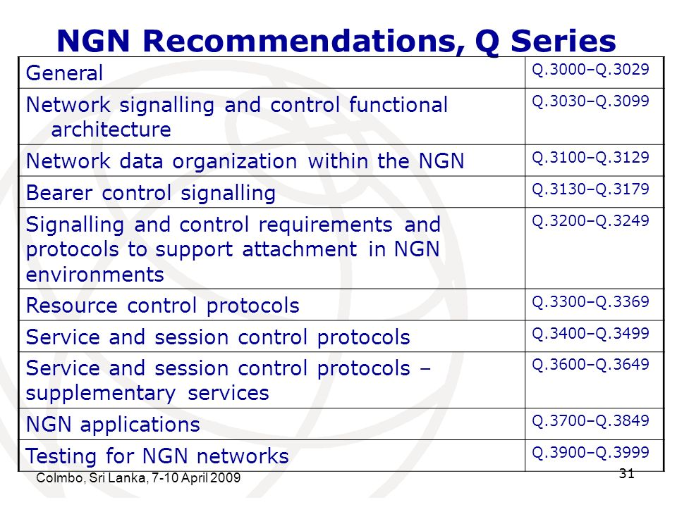 NGN Recommendations, Q Series