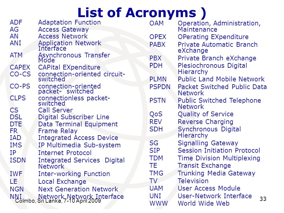 List of Acronyms ) ADF Adaptation Function AG Access Gateway