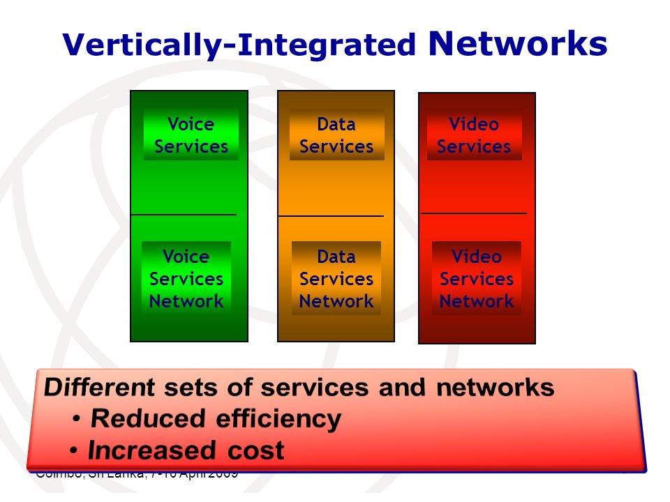 Vertically-Integrated Networks
