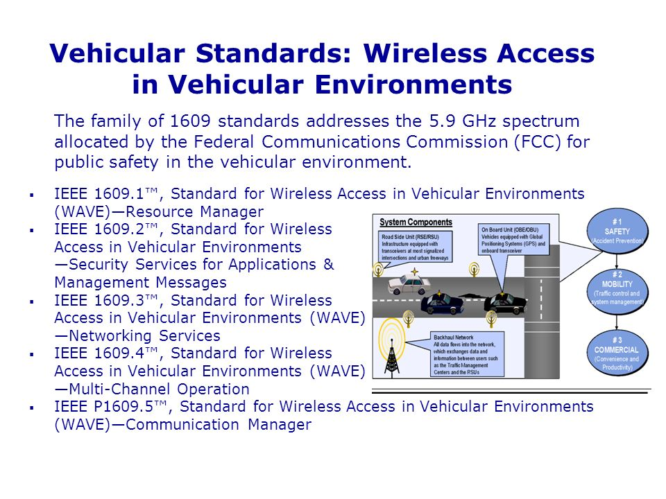 Vehicular Standards: Wireless Access in Vehicular Environments