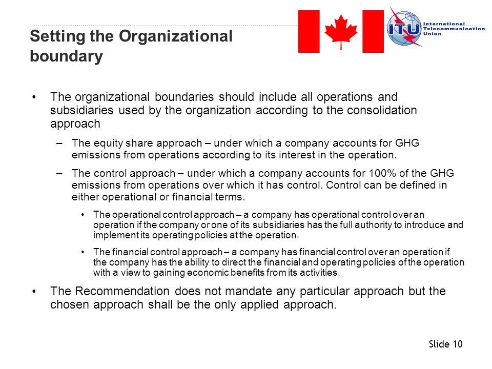 Setting the Organizational boundary