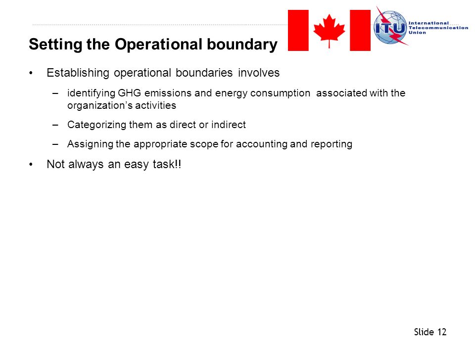 Setting the Operational boundary