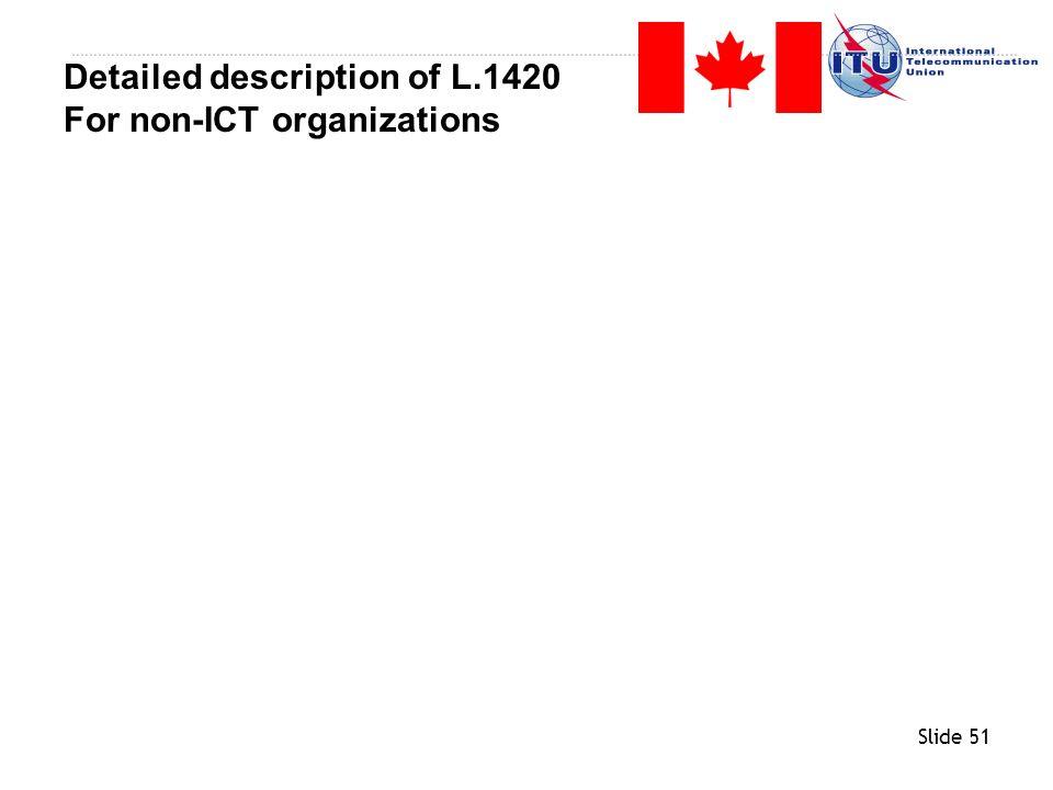 Detailed description of L.1420