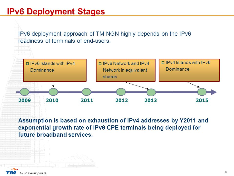 IPv6 Deployment Stages IPv6 deployment approach of TM NGN highly depends on the IPv6 readiness of terminals of end-users.