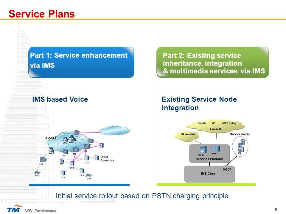 Service Plans Part 1: Service enhancement via IMS