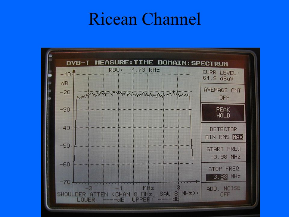 Ricean Channel