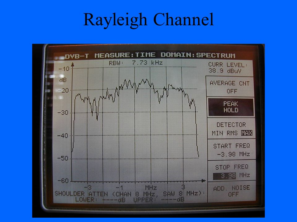 Rayleigh Channel