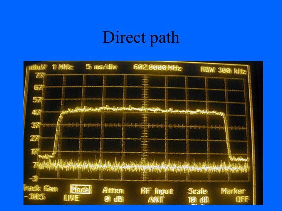 Direct path