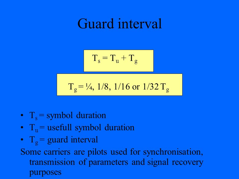 Guard interval Ts = Tu + Tg Tg = ¼, 1/8, 1/16 or 1/32 Tg