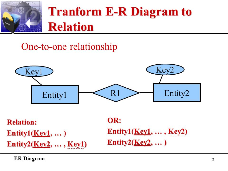 Database management system ppt video online download tranform e r diagram to relation ccuart Choice Image