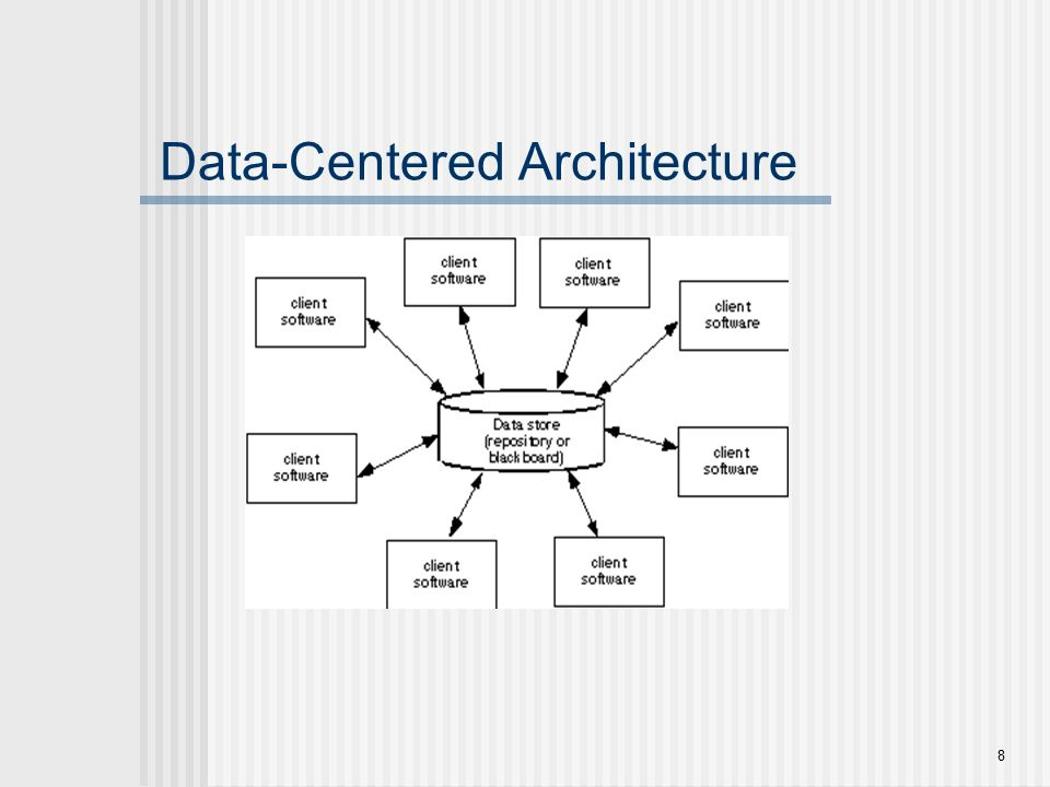 Lecture 9 Chapter 9 Architectural Design Ppt Video Math Wallpaper Golden Find Free HD for Desktop [pastnedes.tk]