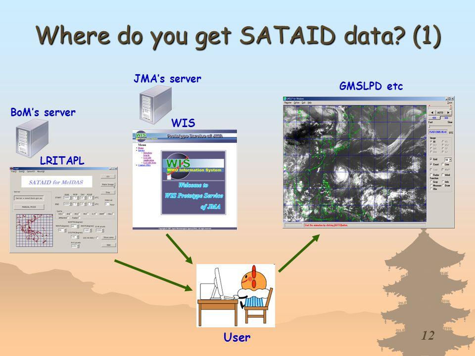 Where do you get SATAID data (1)
