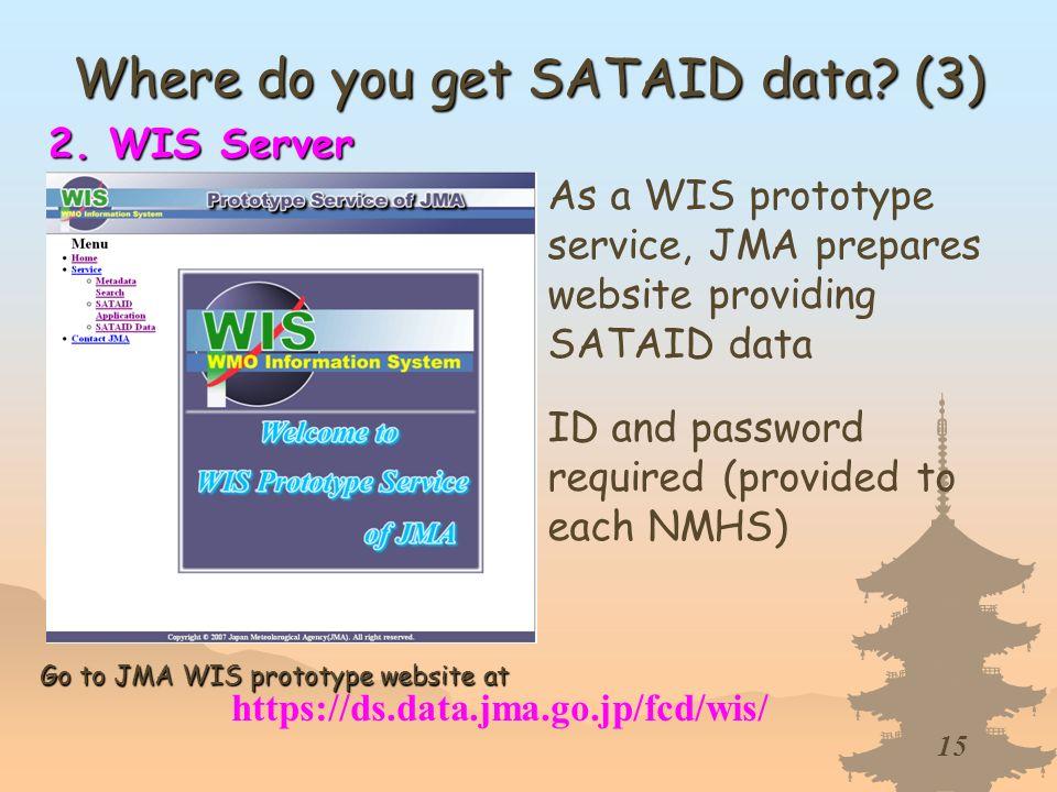 Where do you get SATAID data (3)