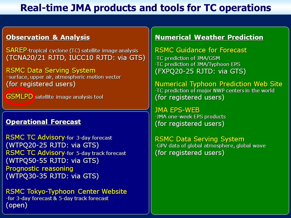 Real-time JMA products and tools for TC operations