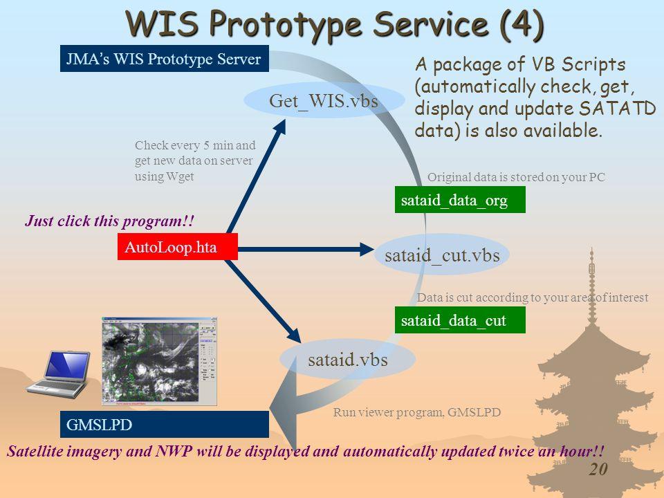 WIS Prototype Service (4)