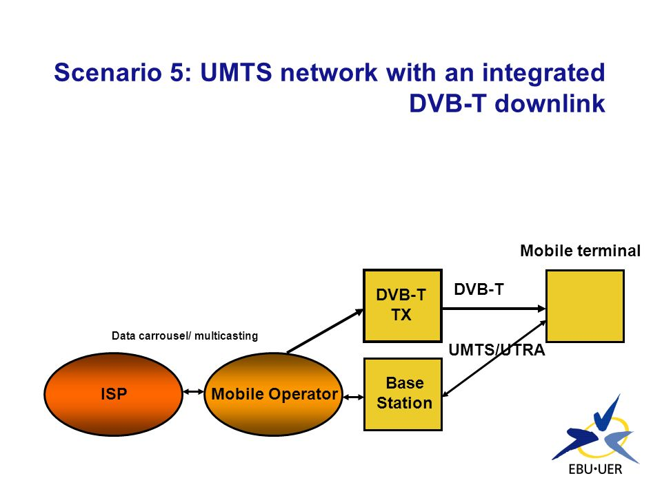Scenario 5: UMTS network with an integrated DVB-T downlink