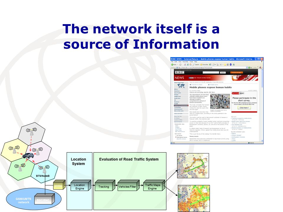 The network itself is a source of Information