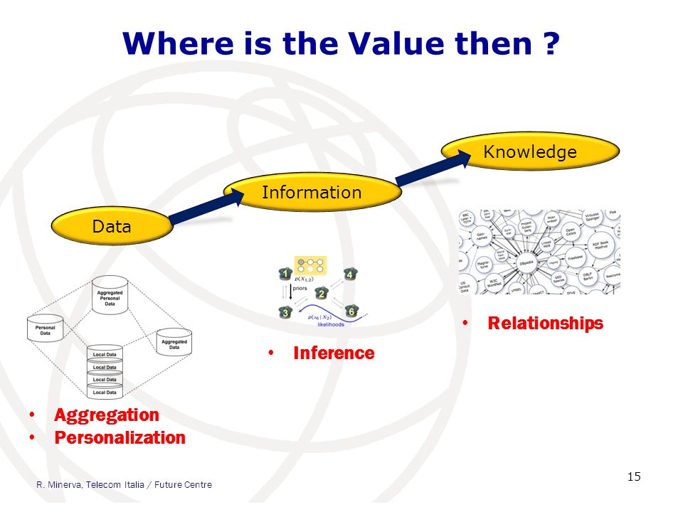 Where is the Value then Relationships Inference Aggregation