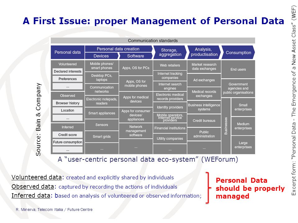 A First Issue: proper Management of Personal Data