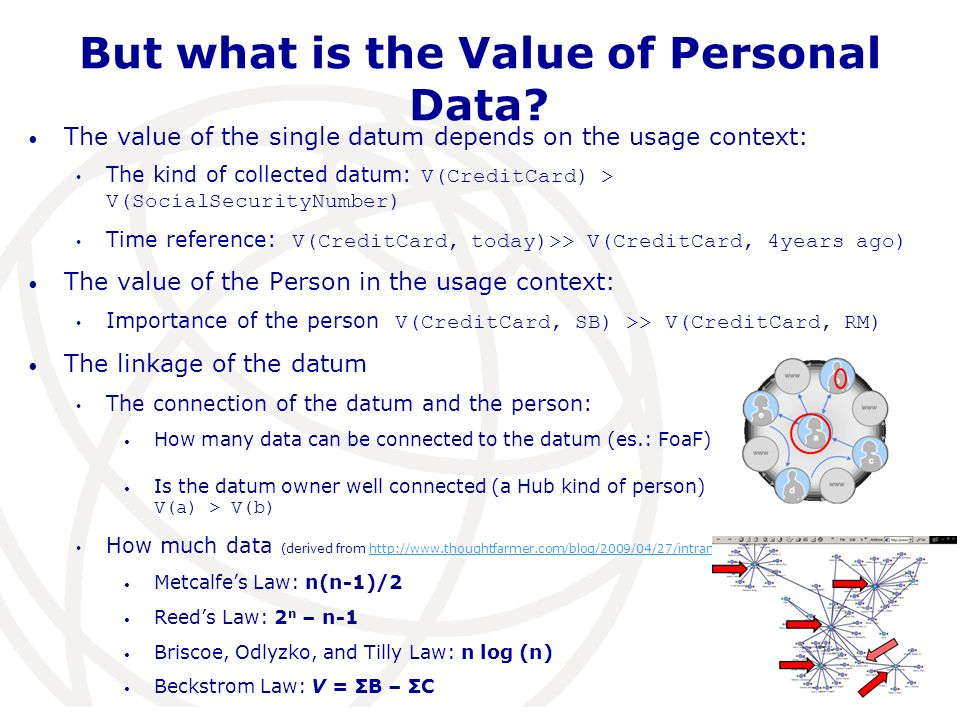 But what is the Value of Personal Data
