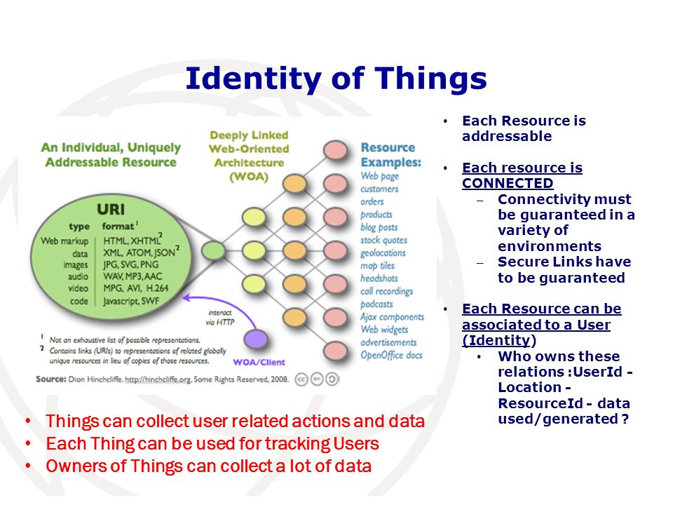 Identity of Things Things can collect user related actions and data