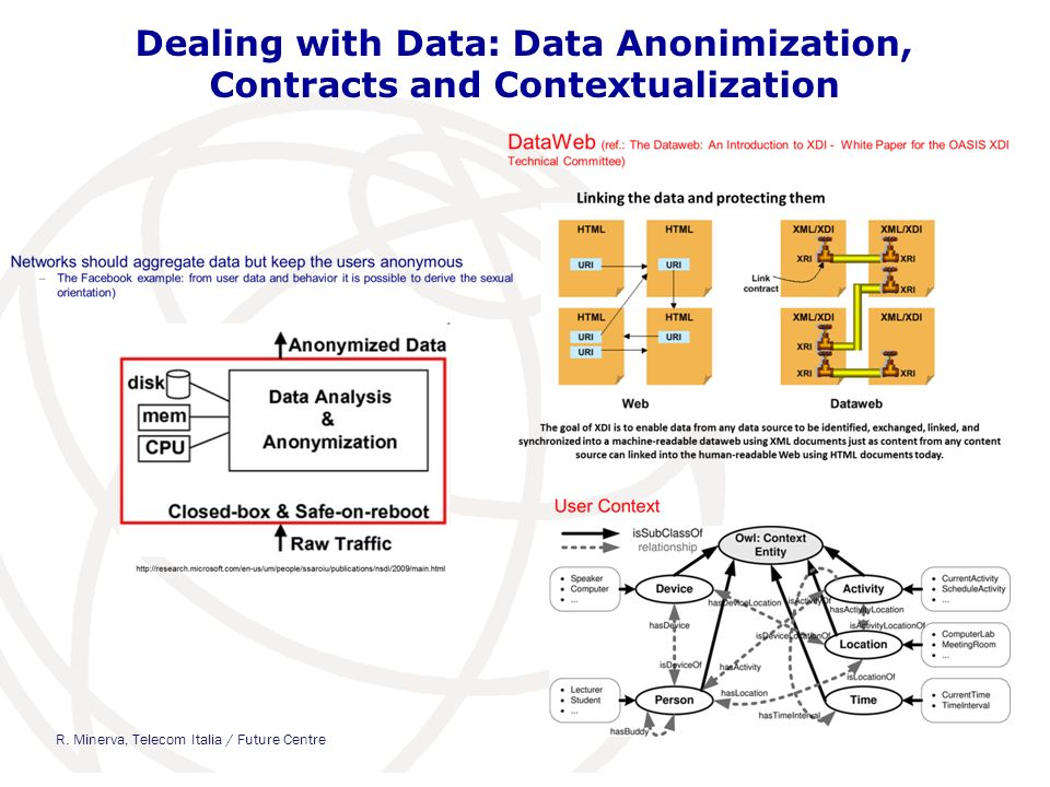 Dealing with Data: Data Anonimization, Contracts and Contextualization