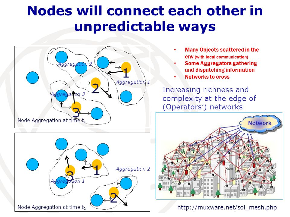 Nodes will connect each other in unpredictable ways