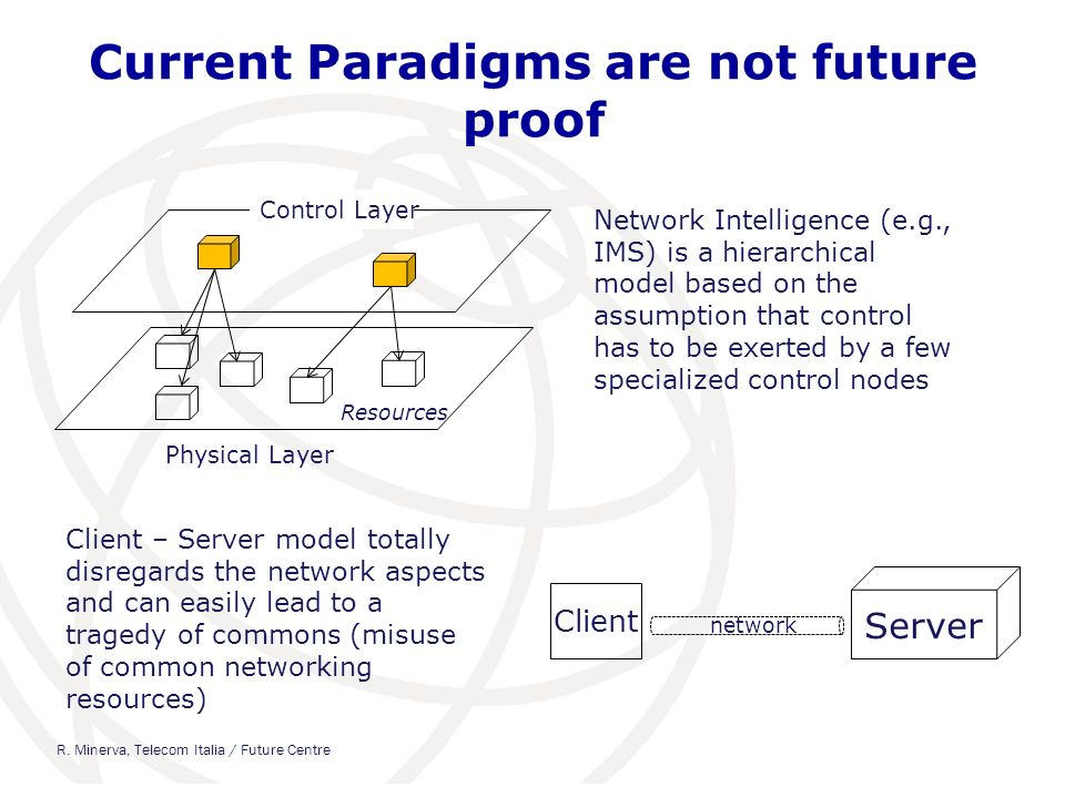 Current Paradigms are not future proof