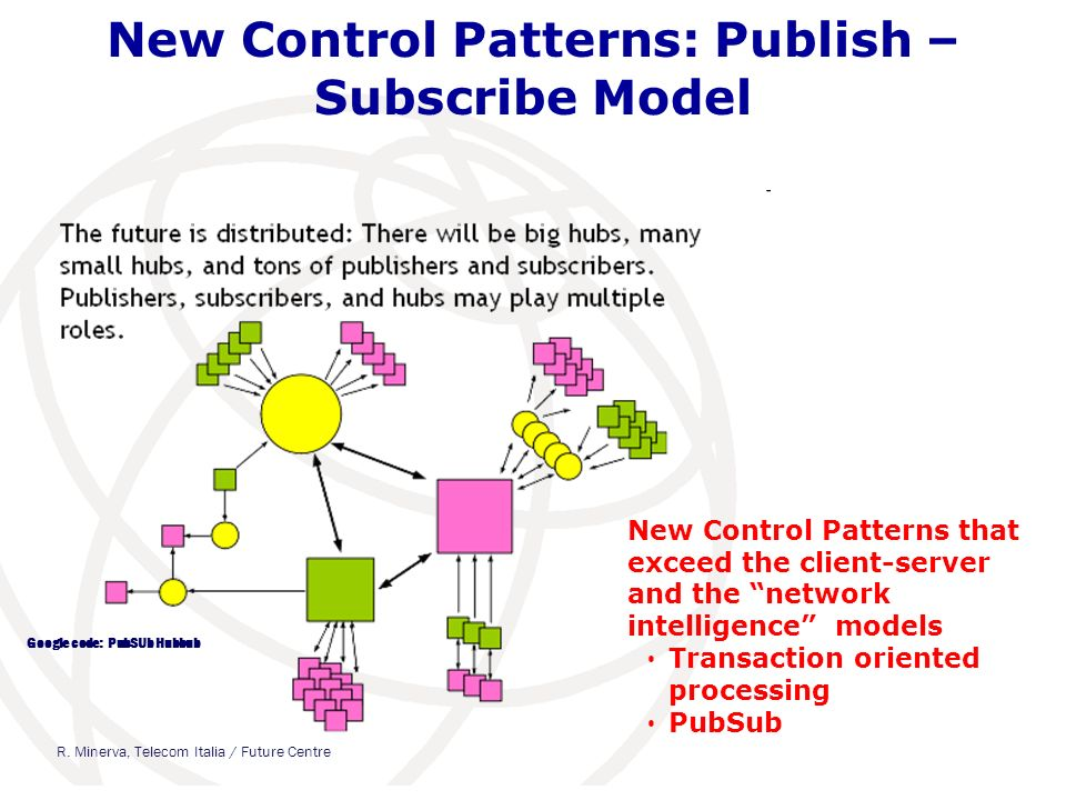 New Control Patterns: Publish – Subscribe Model