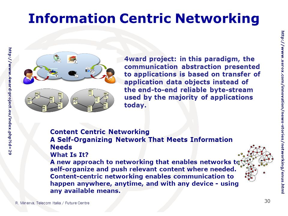 Information Centric Networking