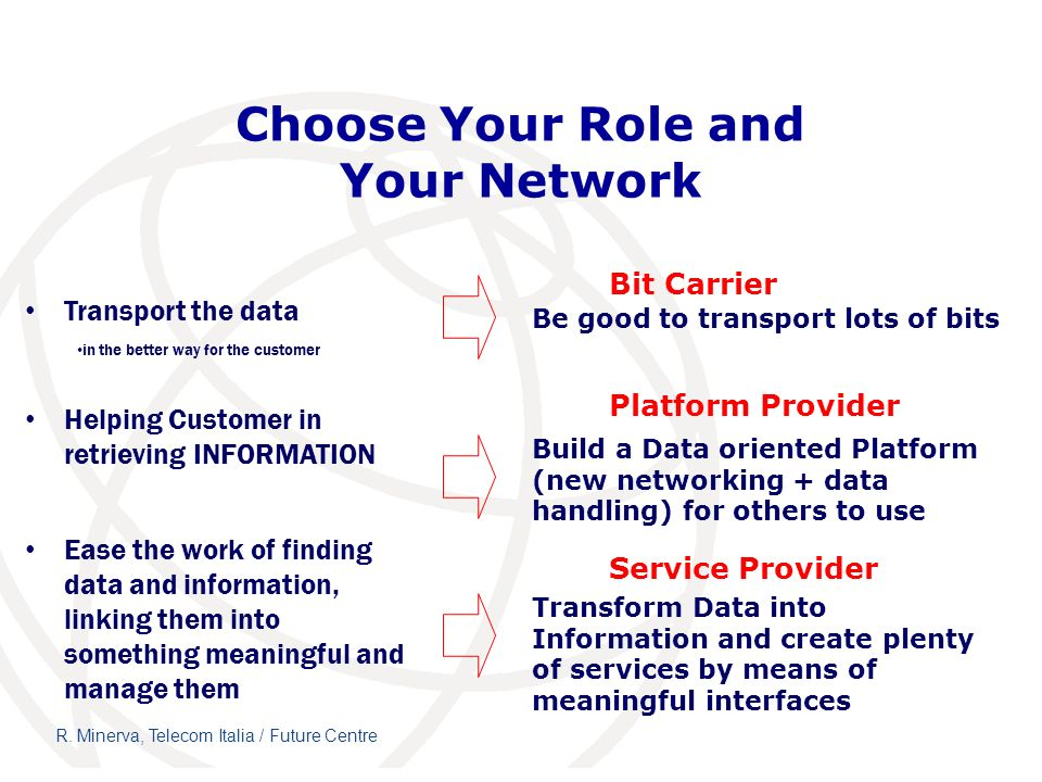 Choose Your Role and Your Network