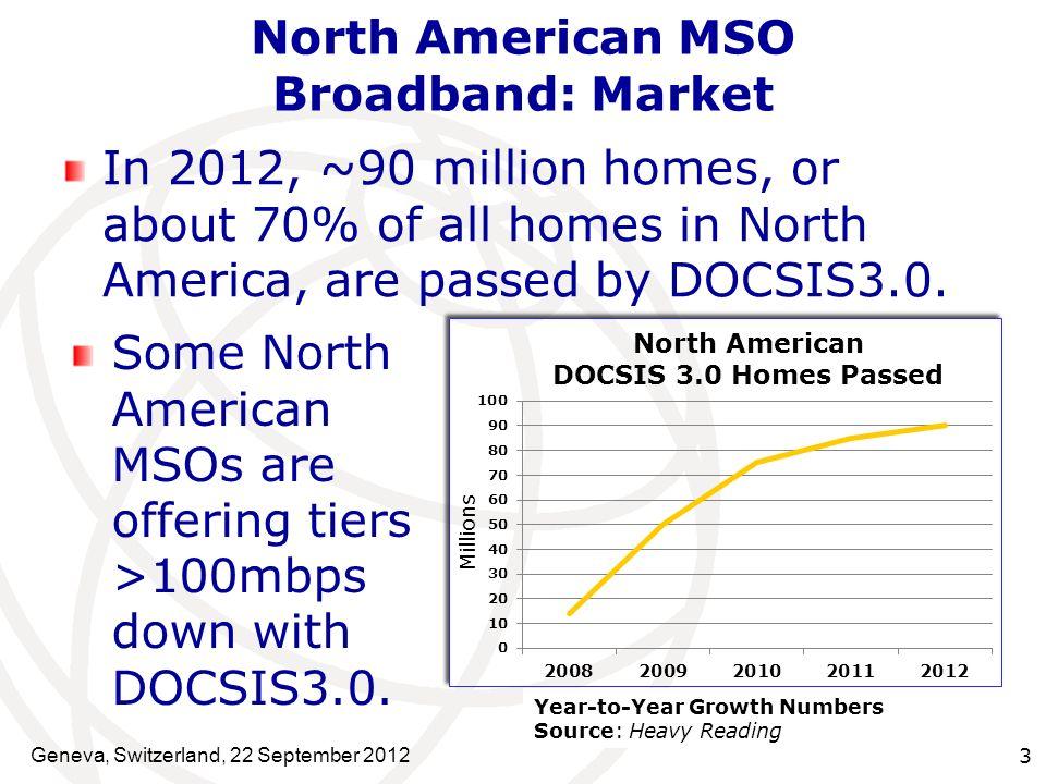 North American MSO Broadband: Market